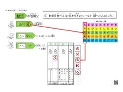 動詞活用その2~2グループ動詞テキスト.jpg