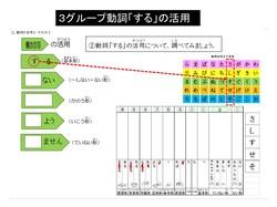 3グループ動詞「する」の活用.pptx.jpg