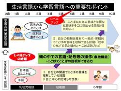 生活言語から学習言語へ1.pptx.jpg