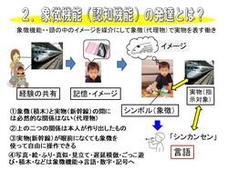 象徴機能の発達.pptx.jpg