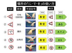 場所の「に・で・を」5つの使い方.pptx.jpg