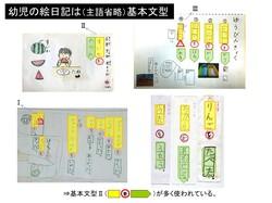 文のかたち・絵日記.pptx.jpgのサムネール画像