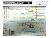 教科書の中の名詞句2.pptx.jpg