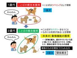 ことばとカテゴリー.jpg