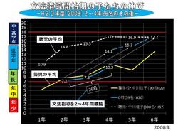 文法指導した子たちの進学率.jpg