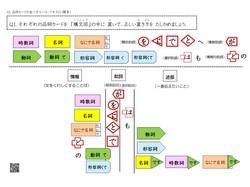 構文図テキスト①.jpg