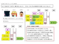 構文図テキスト②.pptx.jpg